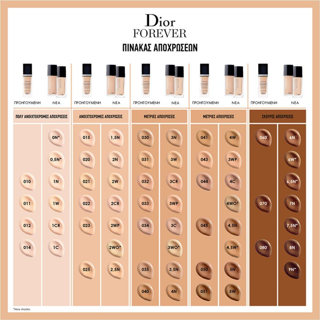 Dior Forever 2,5 Neutral πρώην 025 2